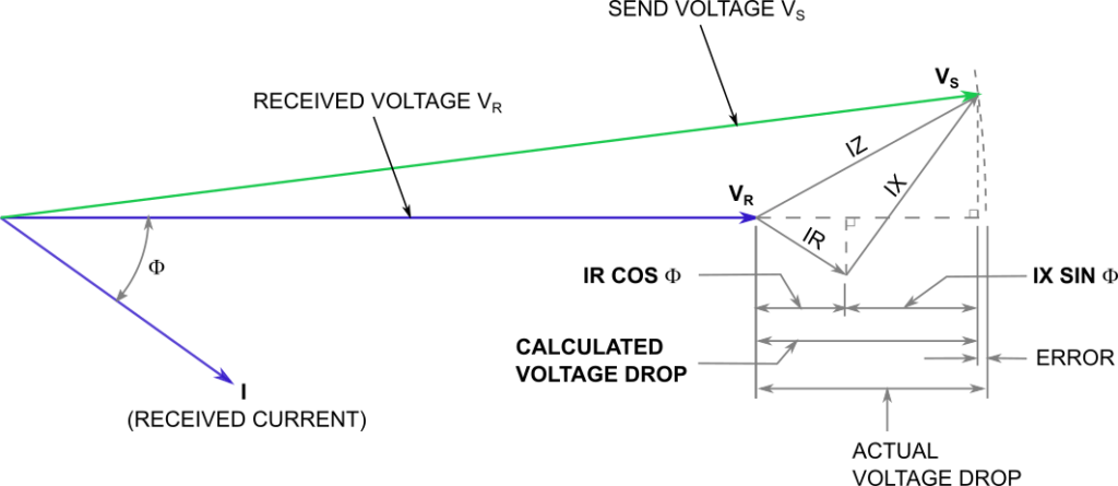 Cable-voltage-drop-diagram