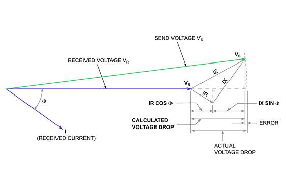 Cable-voltage-drop-diagram-featured