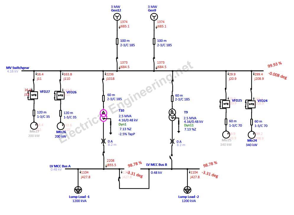 ETAP-load-flow-result